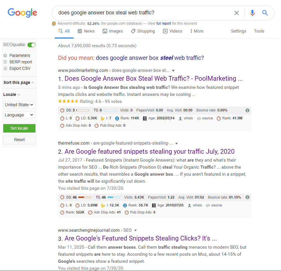 Does Google Answer Box Steal Web Traffic and Clicks? The answer is... yes, but unintentionally.