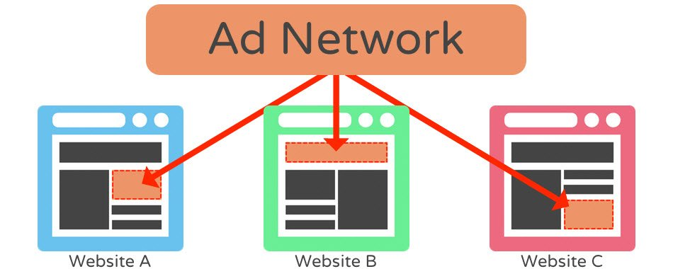 Pool Marketing Ad Network - Largest Pool Advertising Network in the Swimming Pool Industry